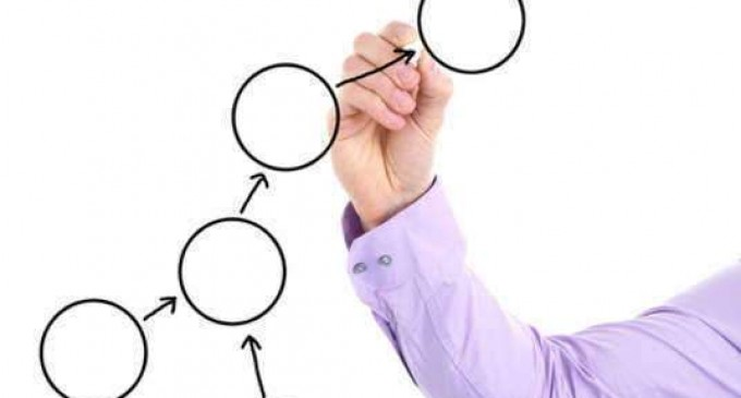 12 Steps To a Divorce